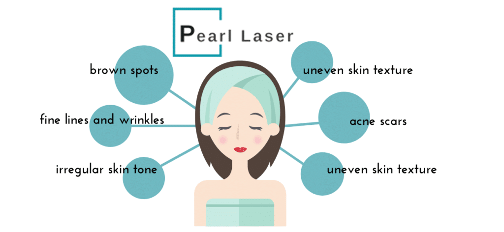 Pearl Infographic 2